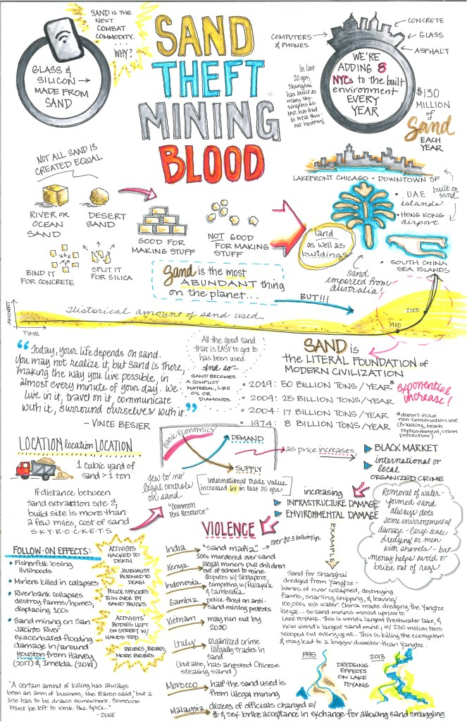 Sand, theft, mining, blood